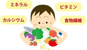 食生活指針(5)