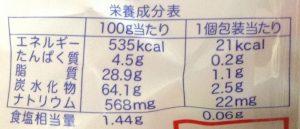 ハッピーターン(栄養価)