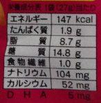 たべっ子(栄養価)